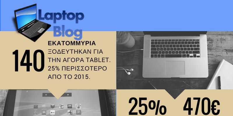 Πόσα ξοδέψαμε για tablets και smarphones το 2016